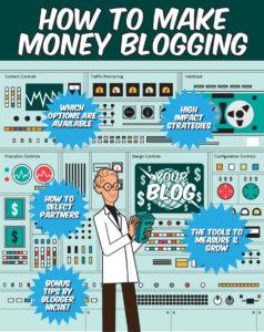 How to Make Money Blogging by Adam Riemer
